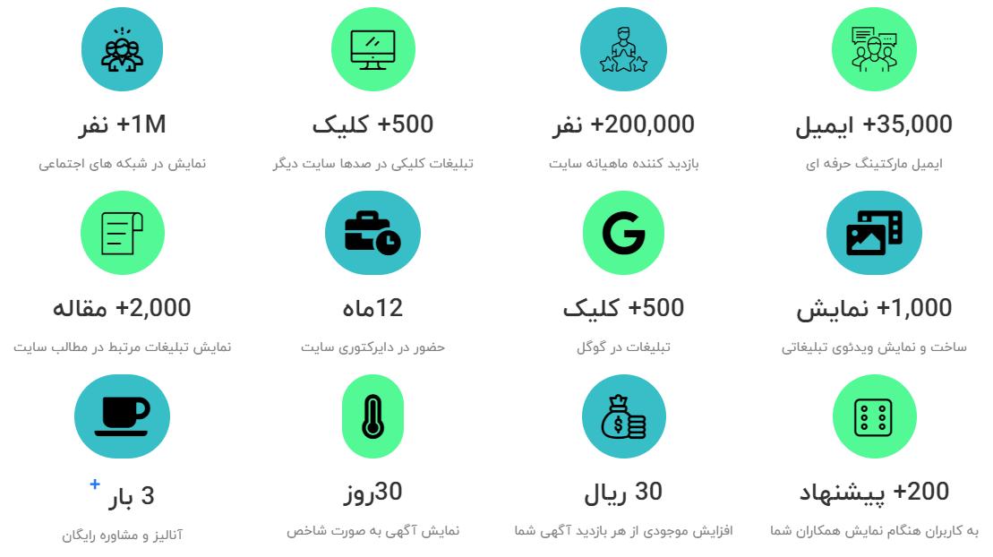 1 - تحصیل در مصر