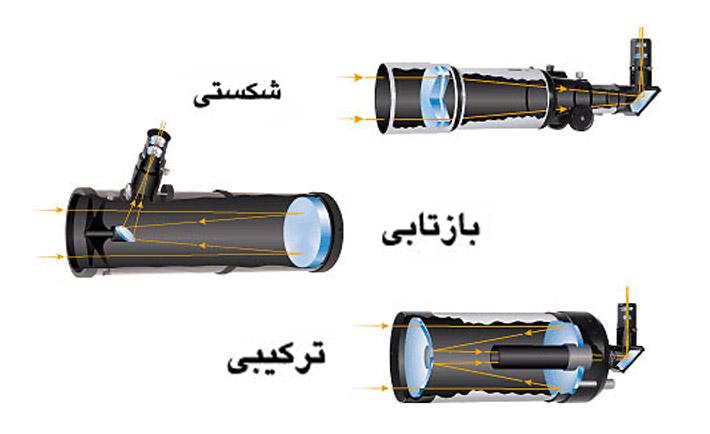 خرید تلسکوپ - راهنمای خرید تلسکوپ