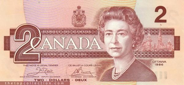 کانادا دلار - هزینه زندگی در کانادا