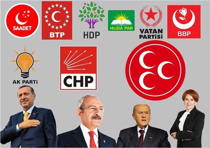 ادعای تقلب در ترکیه - ادعای تقلب در ترکیه